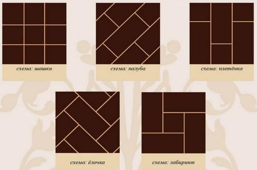 Способы укладки плитки на стену