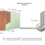 Обшивка стен гипсокартоном каркасным способом вариант 2