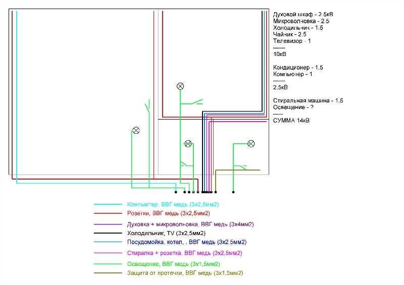 Замена и монтаж электропроводки в квартире: пошаговая инструкция, советы и рекомендации